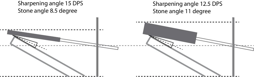 Angle_stone_thickness.jpg